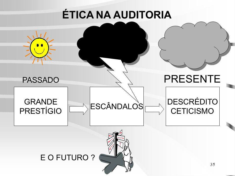 ÉTICA NA AUDITORIA PRESENTE PASSADO GRANDE PRESTÍGIO ESCÂNDALOS