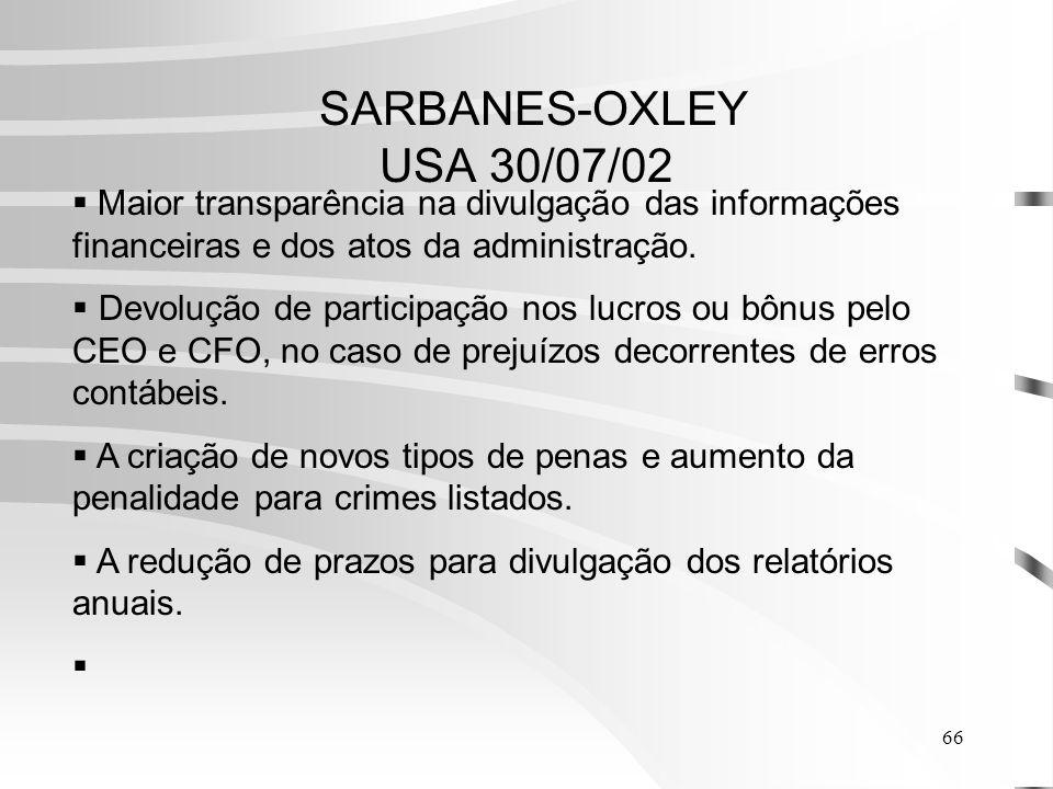 SARBANES-OXLEY USA 30/07/02 Maior transparência na divulgação das informações financeiras e dos atos da administração.