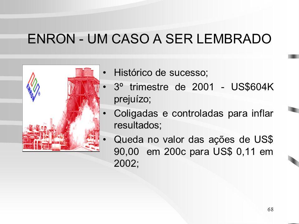 ENRON - UM CASO A SER LEMBRADO
