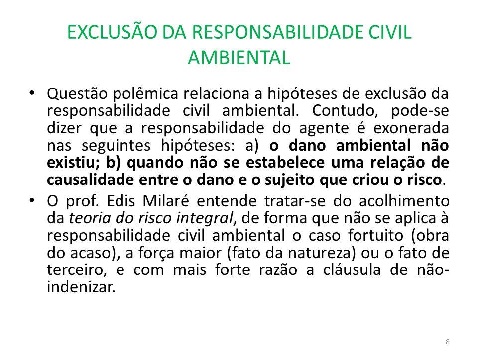 EXCLUSÃO DA RESPONSABILIDADE CIVIL AMBIENTAL