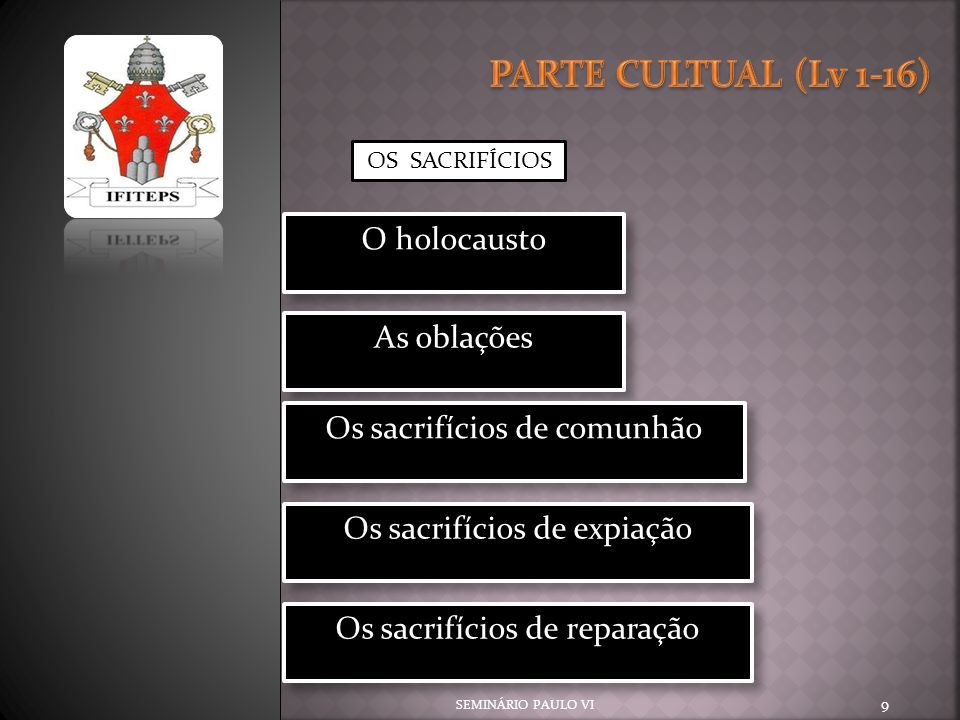 PARTE CULTUAL (Lv 1-16) O holocausto As oblações