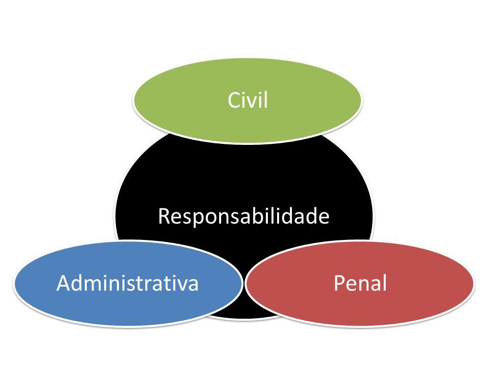 Responsabilidade Civil Penal Administrativa
