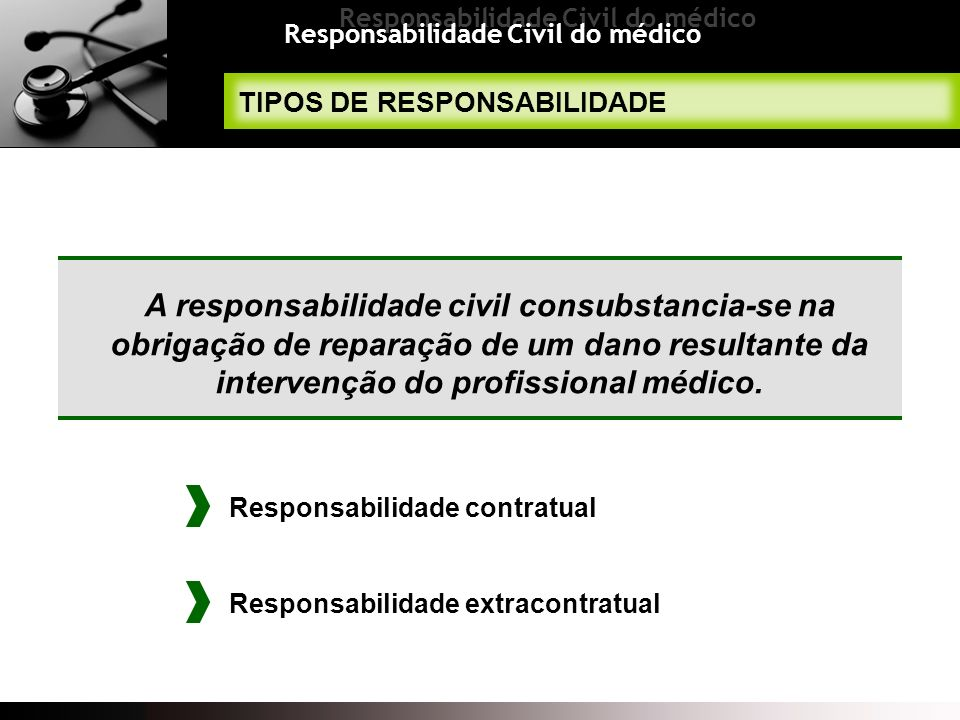 Responsabilidade Civil do médico