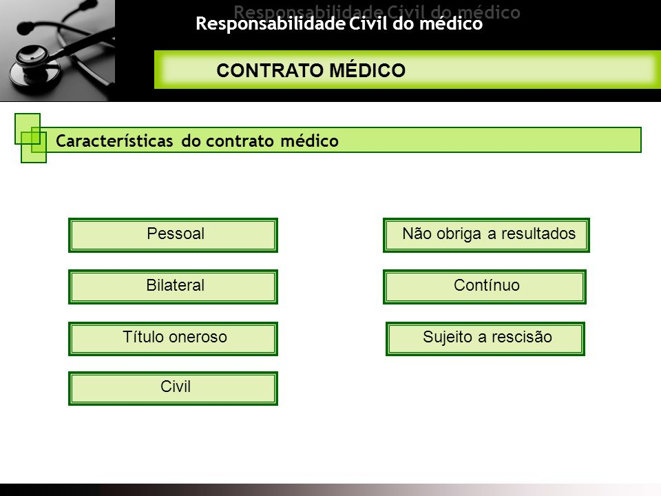 Responsabilidade Civil do médico Responsabilidade Civil do médico