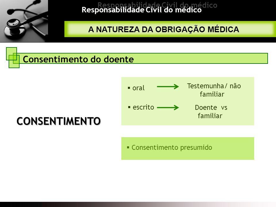 CONSENTIMENTO Consentimento do doente A NATUREZA DA OBRIGAÇÃO MÉDICA