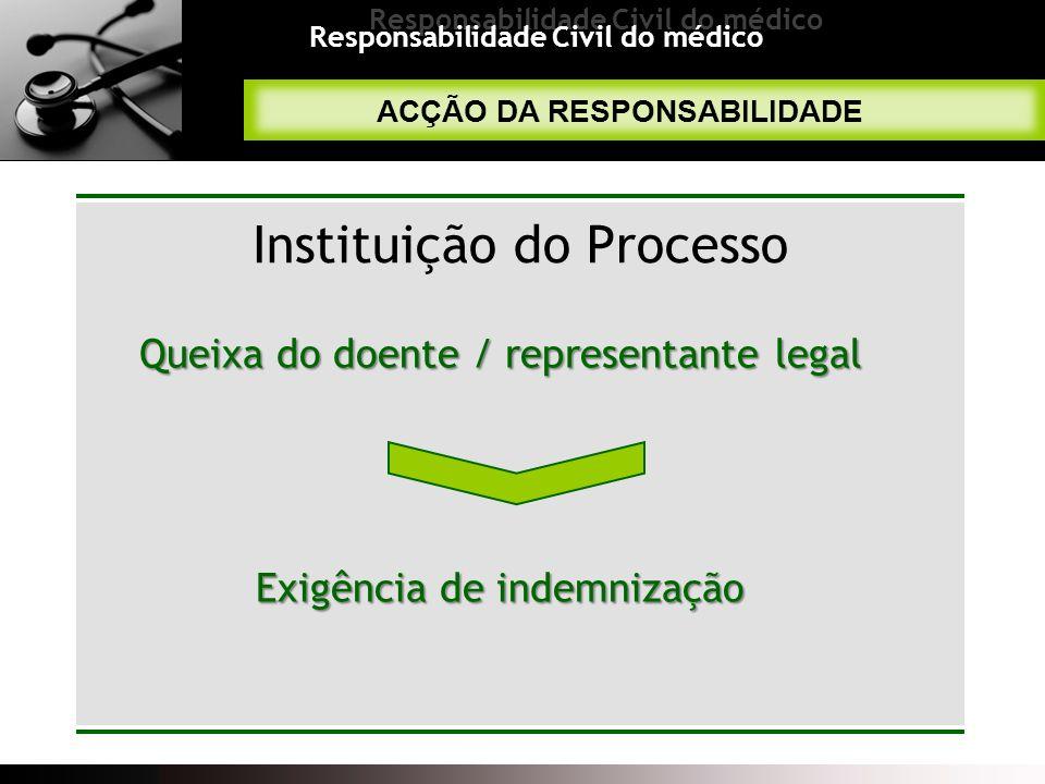 Instituição do Processo
