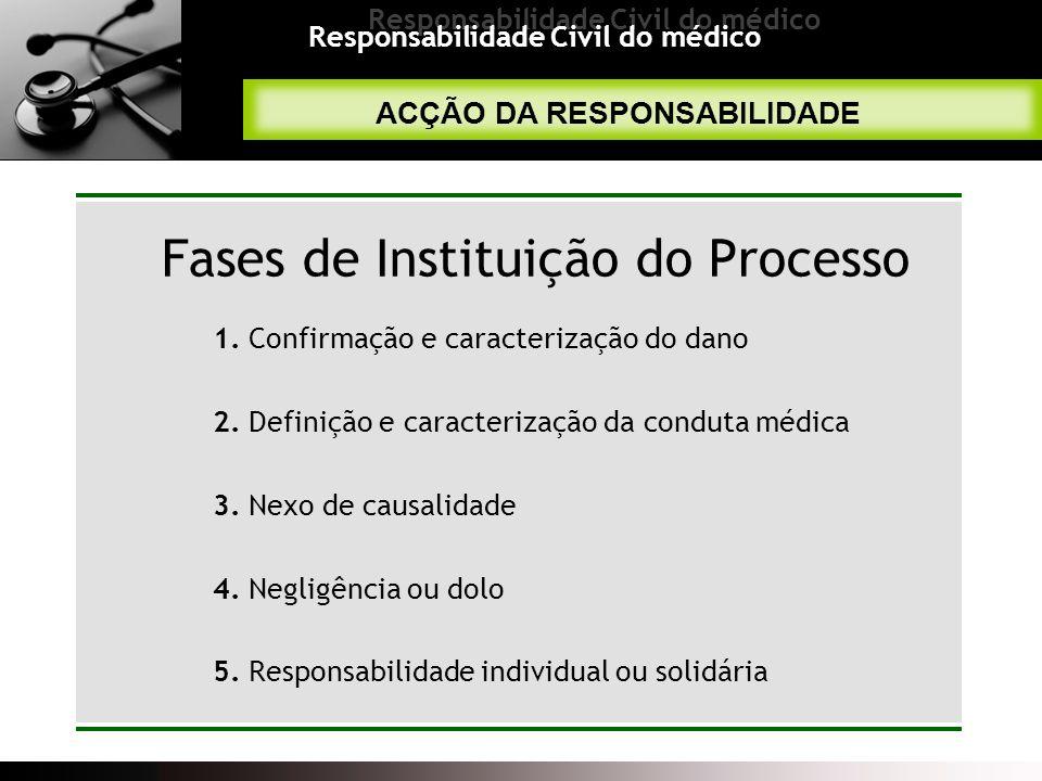 Fases de Instituição do Processo