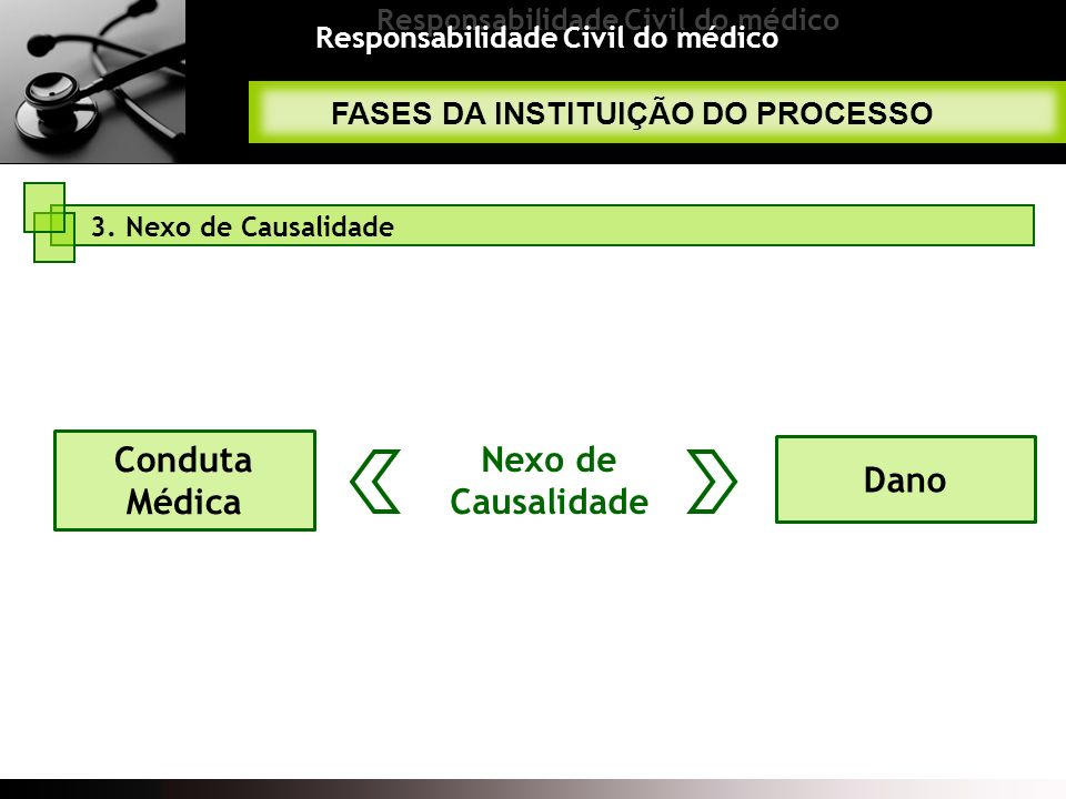 Conduta Médica Nexo de Causalidade Dano