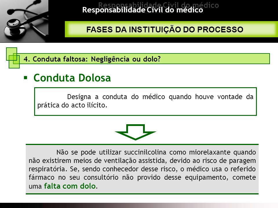 Conduta Dolosa FASES DA INSTITUIÇÃO DO PROCESSO