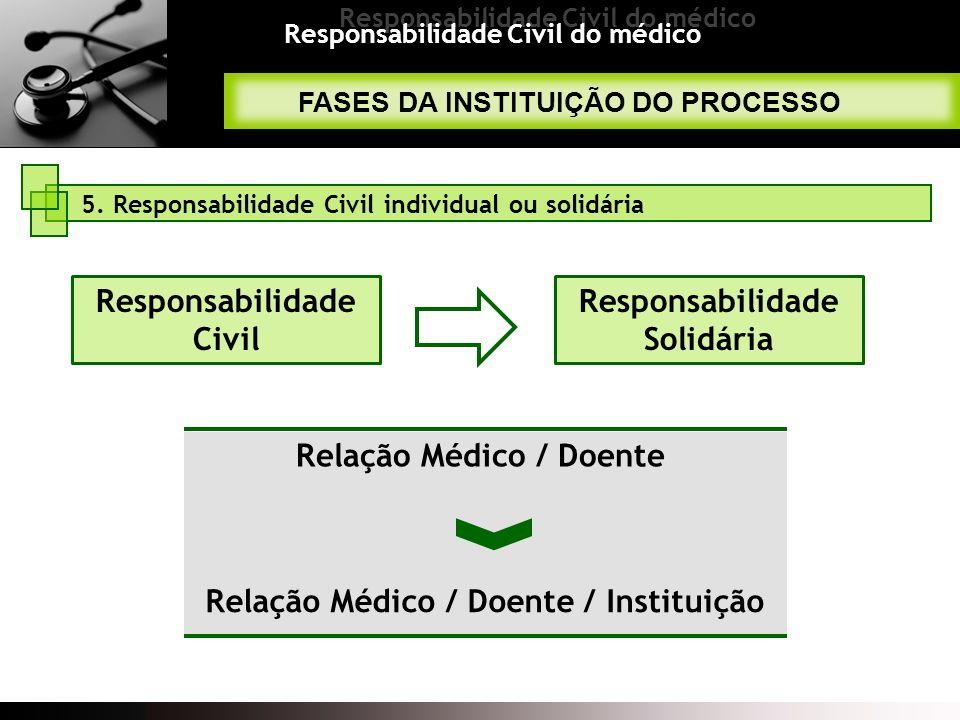 Responsabilidade Civil Responsabilidade Solidária