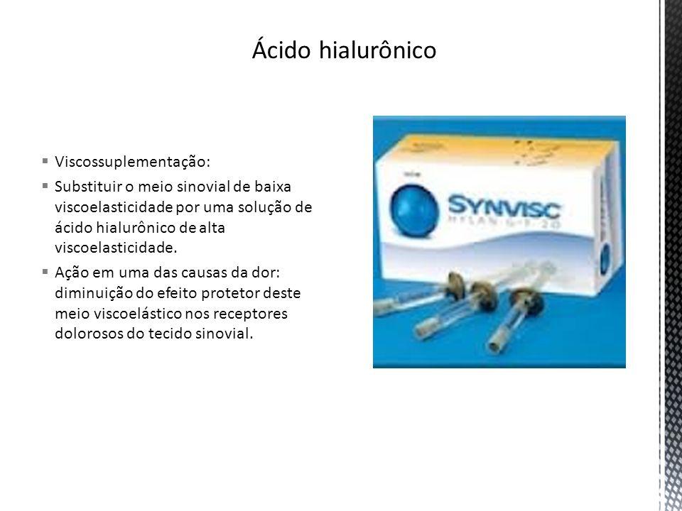 Ácido hialurônico Viscossuplementação: