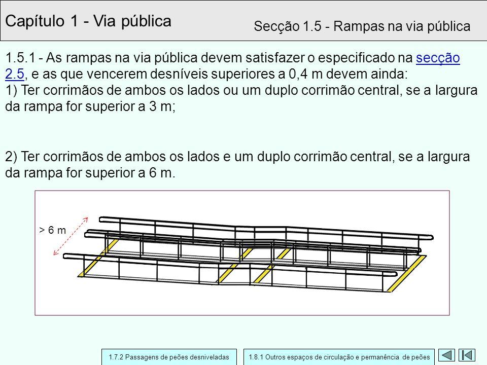 Capítulo 1 - Via pública Secção 1.5 - Rampas na via pública