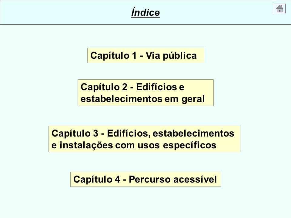 Índice Capítulo 1 - Via pública. Capítulo 2 - Edifícios e estabelecimentos em geral.