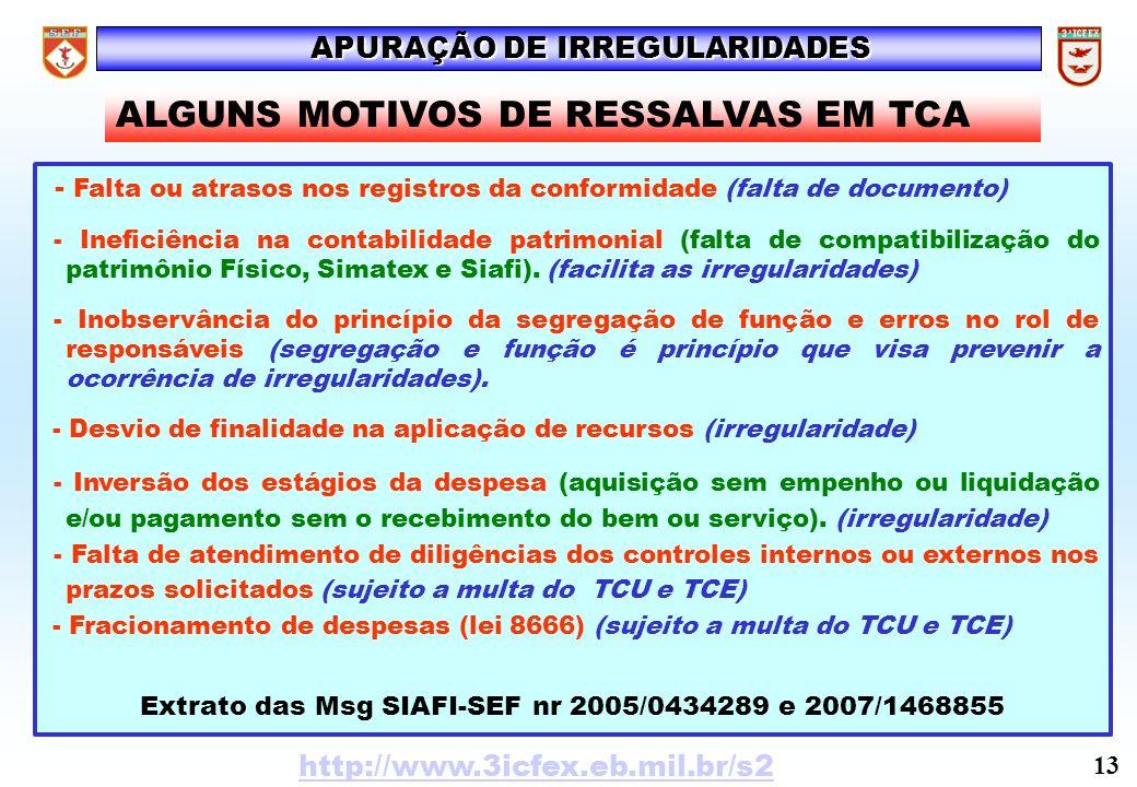 ALGUNS MOTIVOS DE RESSALVAS EM TCA