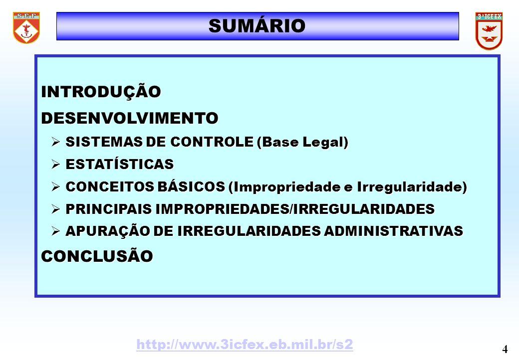 SUMÁRIO INTRODUÇÃO DESENVOLVIMENTO CONCLUSÃO