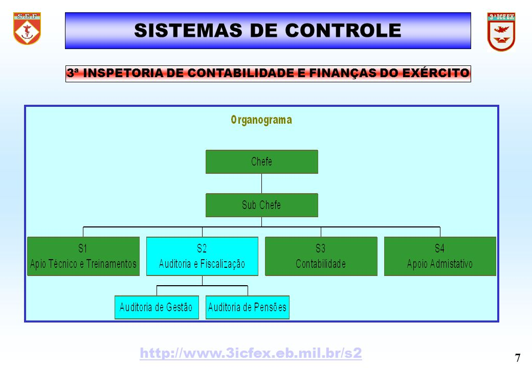 3ª INSPETORIA DE CONTABILIDADE E FINANÇAS DO EXÉRCITO
