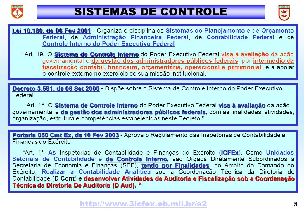 SISTEMAS DE CONTROLE http://www.3icfex.eb.mil.br/s2 8