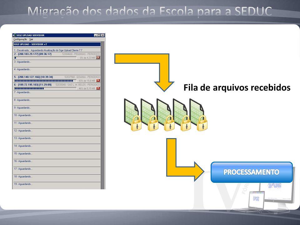 Migração dos dados da Escola para a SEDUC