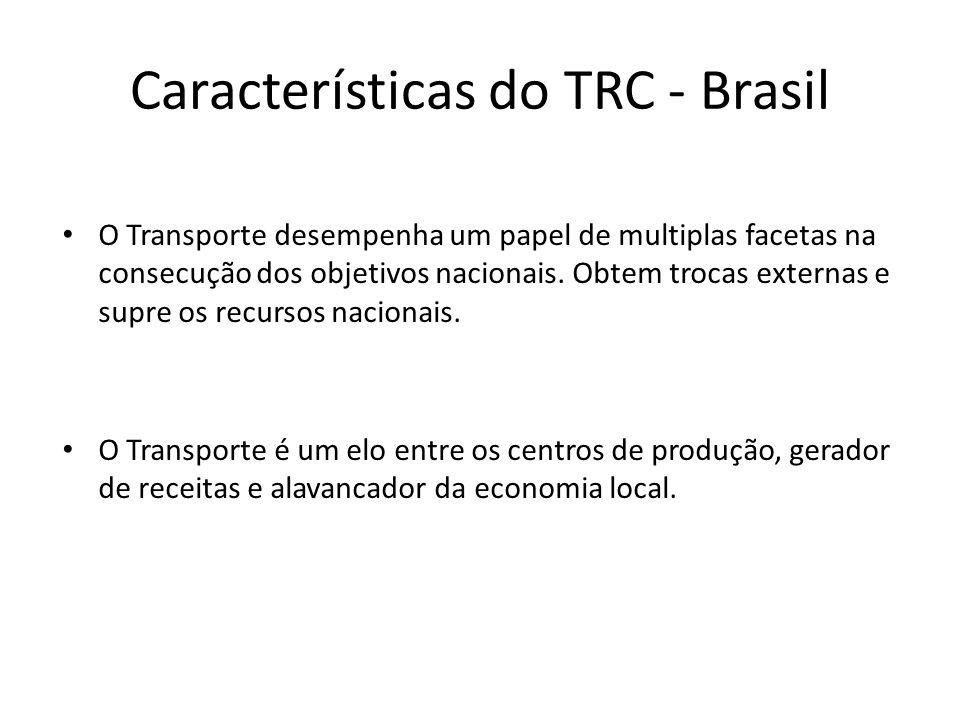 Características do TRC - Brasil