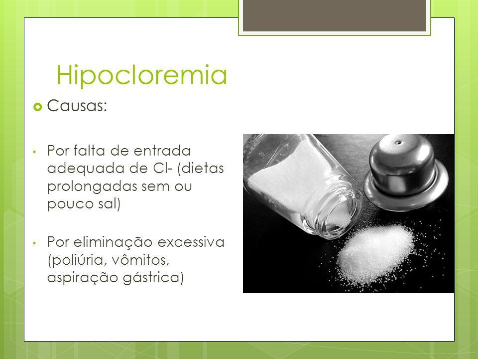Hipocloremia Causas: Por falta de entrada adequada de Cl- (dietas prolongadas sem ou pouco sal)