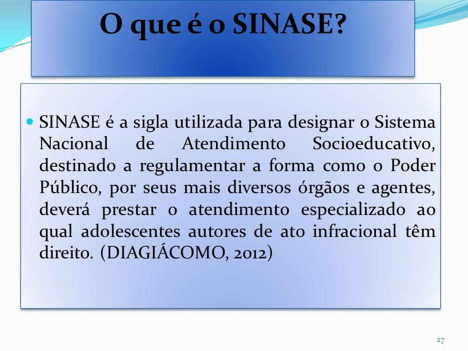 O que é o SINASE