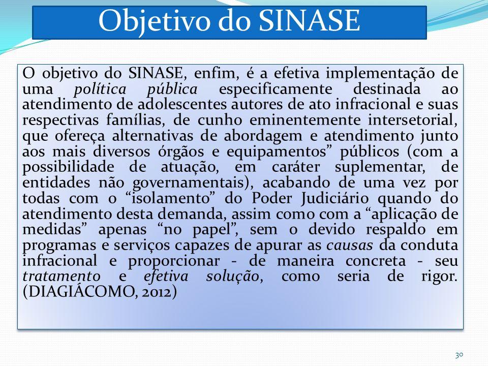 Objetivo do SINASE