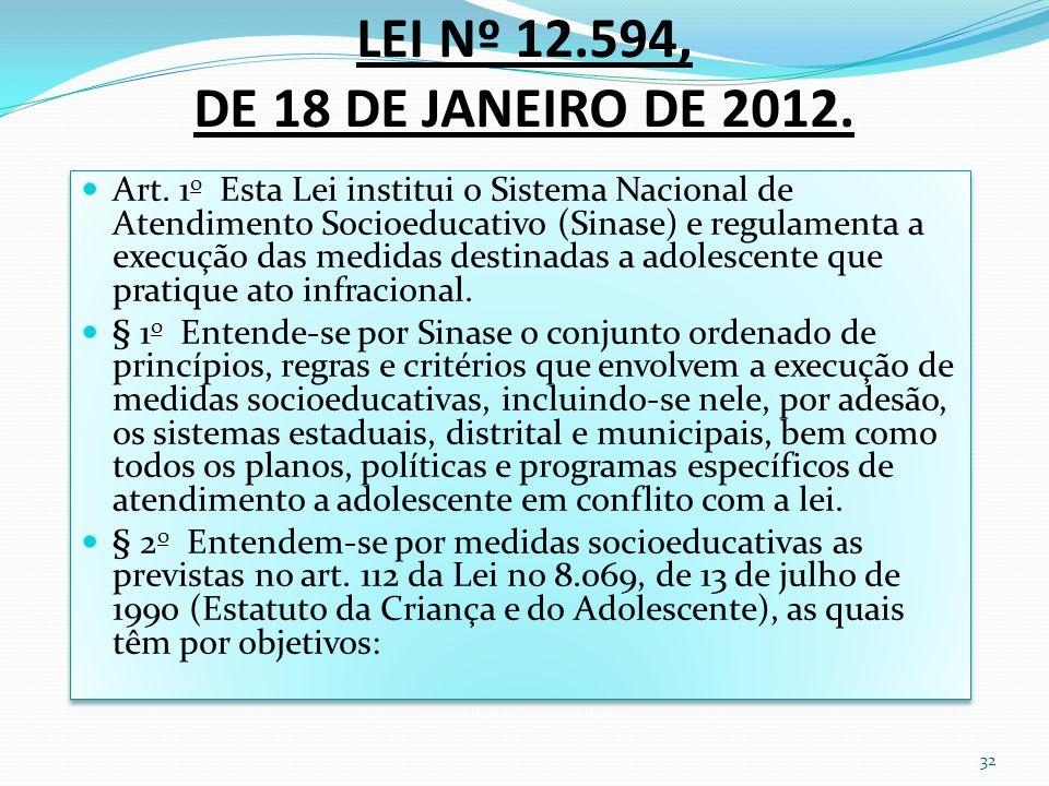 LEI Nº 12.594, DE 18 DE JANEIRO DE 2012.