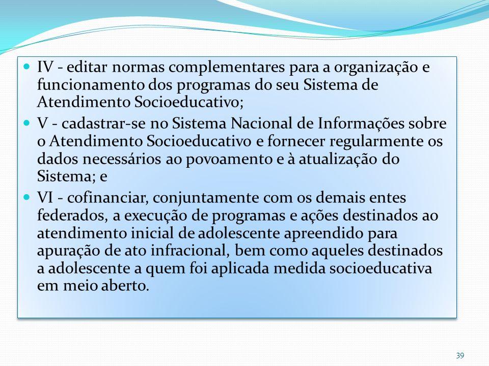 IV - editar normas complementares para a organização e funcionamento dos programas do seu Sistema de Atendimento Socioeducativo;