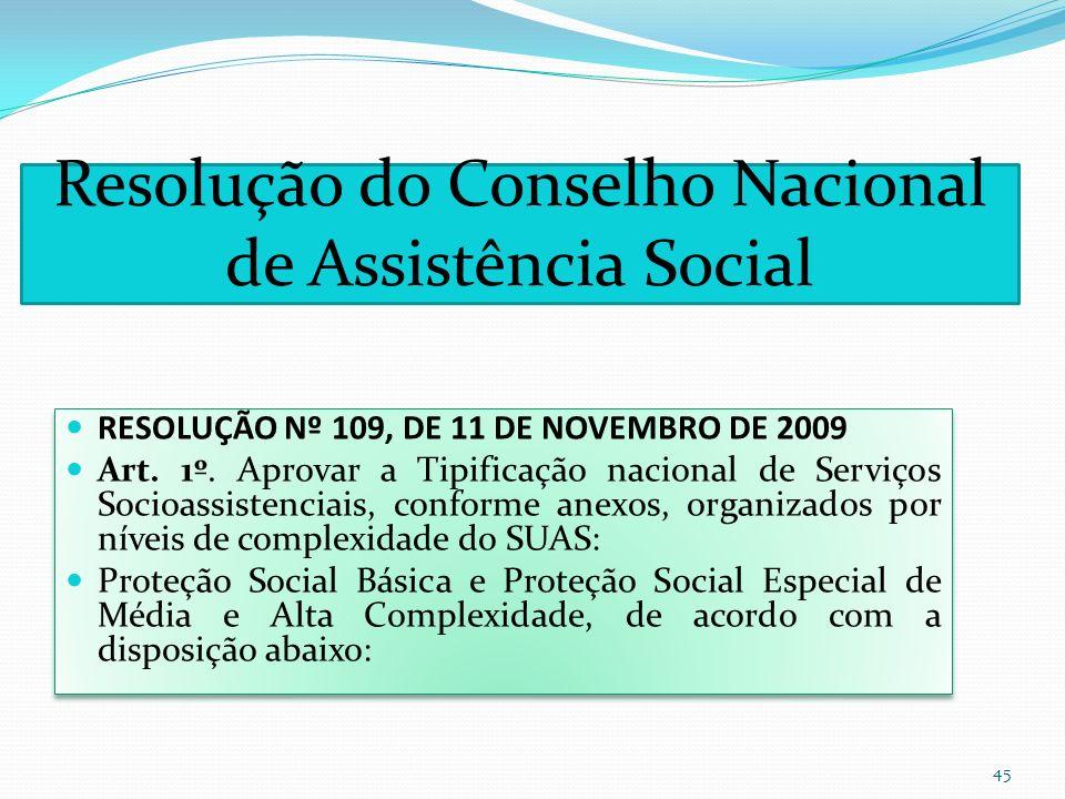Resolução do Conselho Nacional de Assistência Social