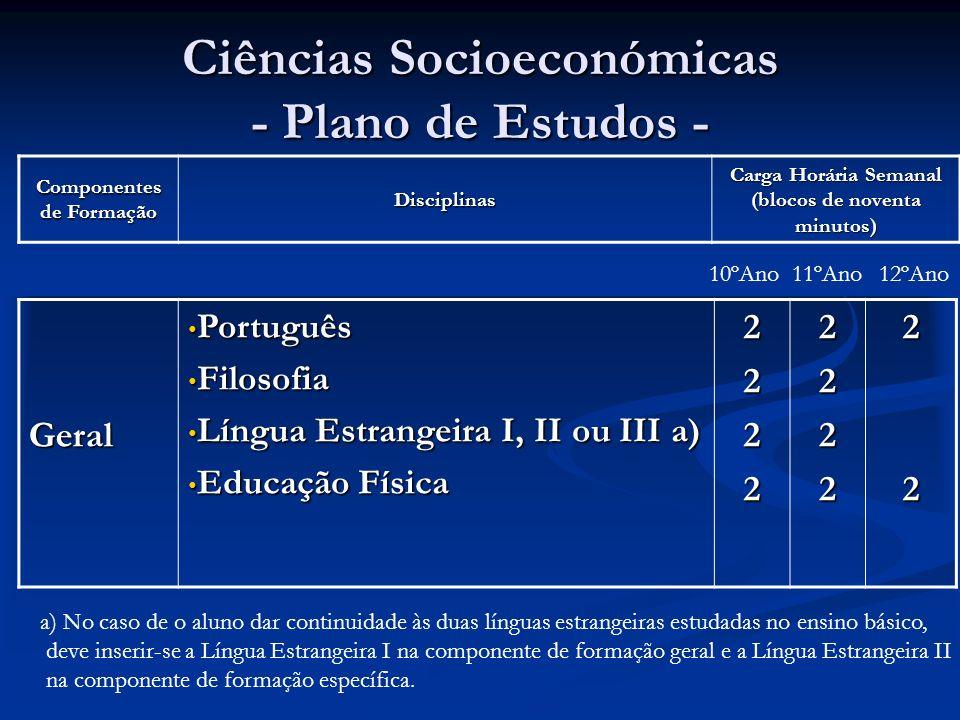 Ciências Socioeconómicas - Plano de Estudos -