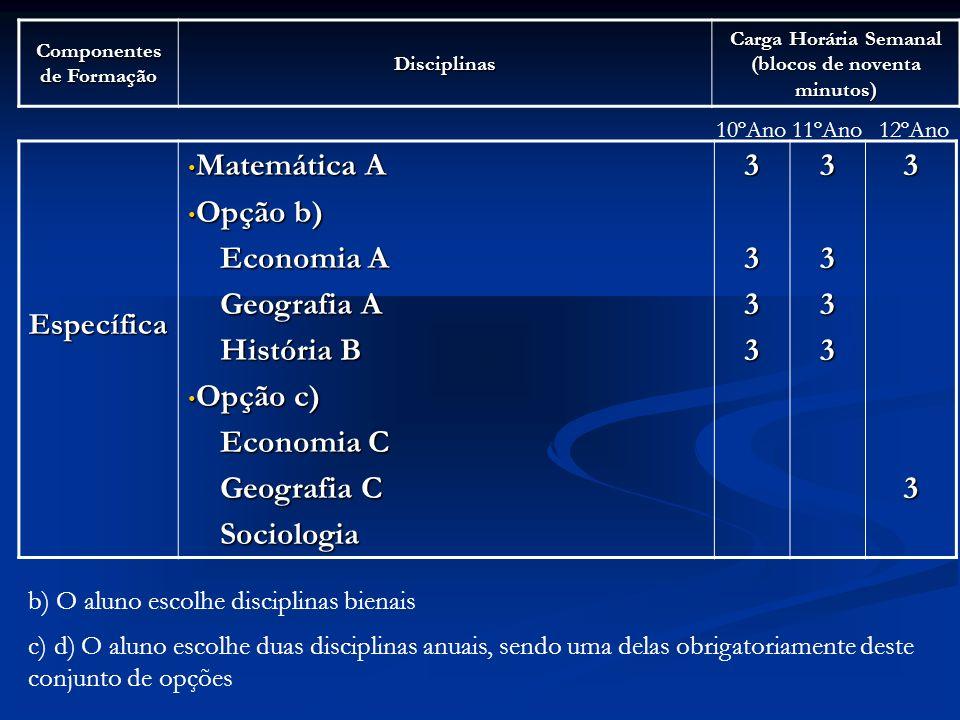 Matemática A Opção b) Economia A Geografia A História B Opção c)