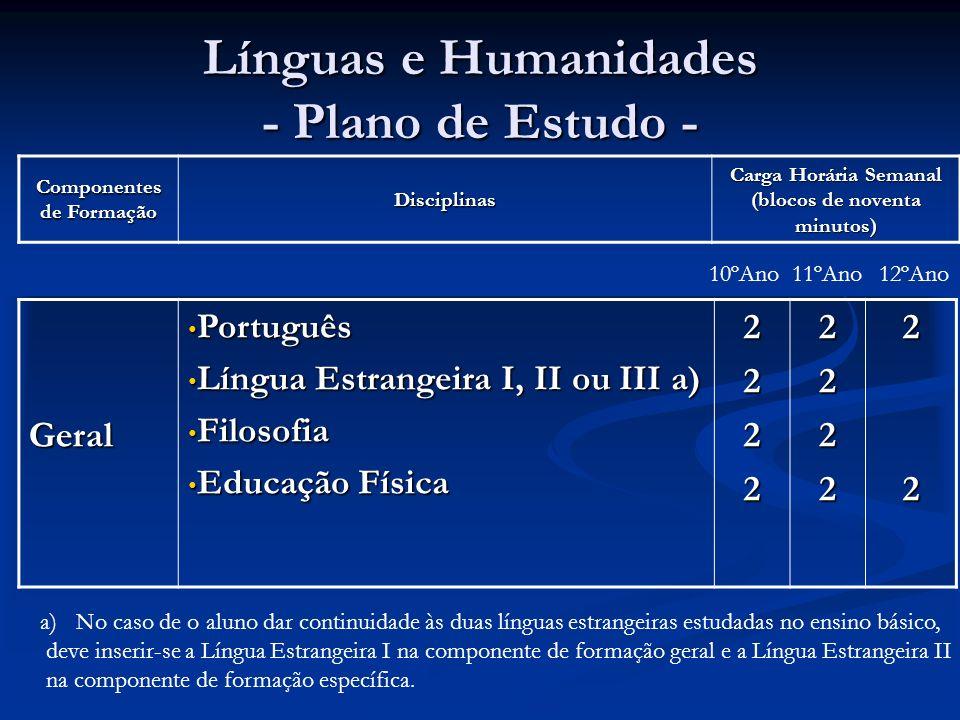 Línguas e Humanidades - Plano de Estudo -