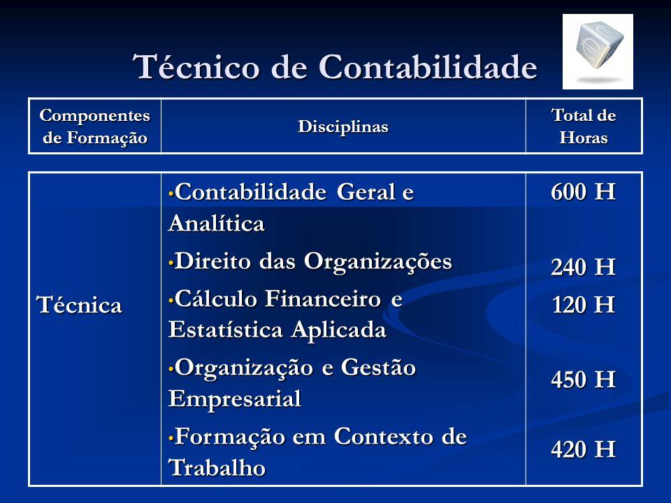 Técnico de Contabilidade Componentes de Formação