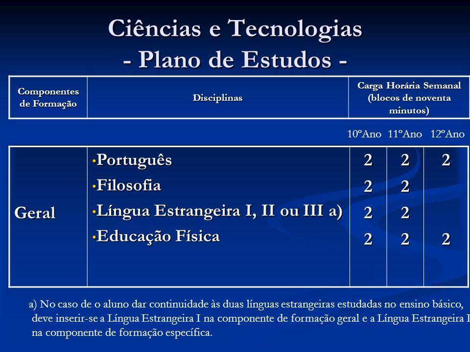 Ciências e Tecnologias - Plano de Estudos -