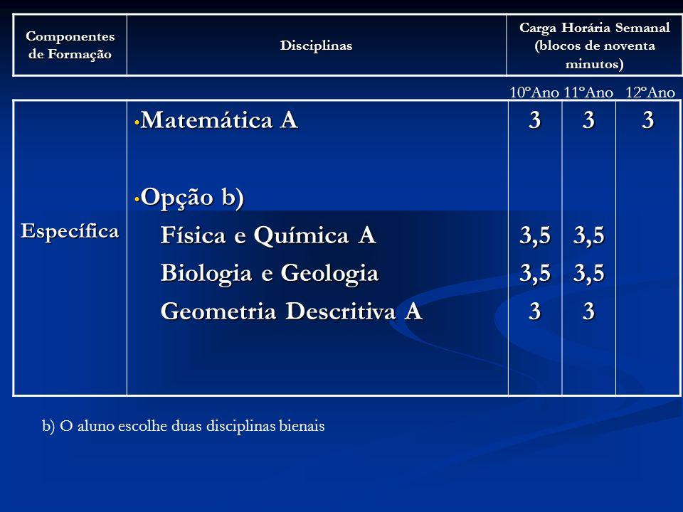 Geometria Descritiva A 3