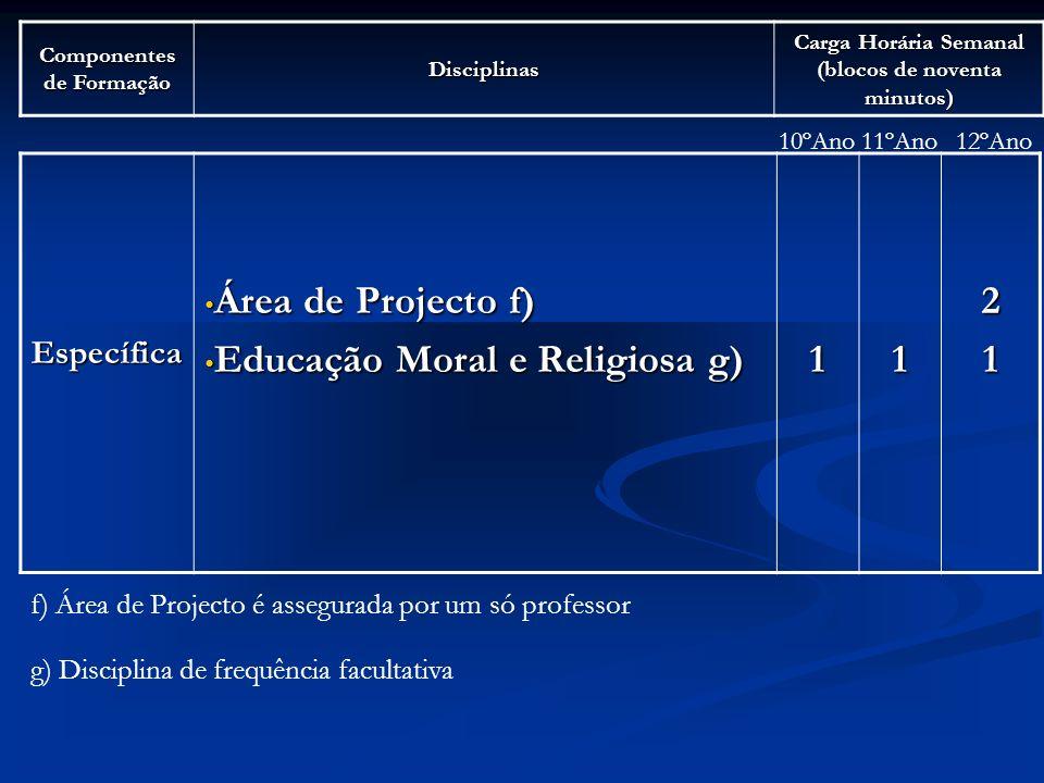 Educação Moral e Religiosa g) 1 2