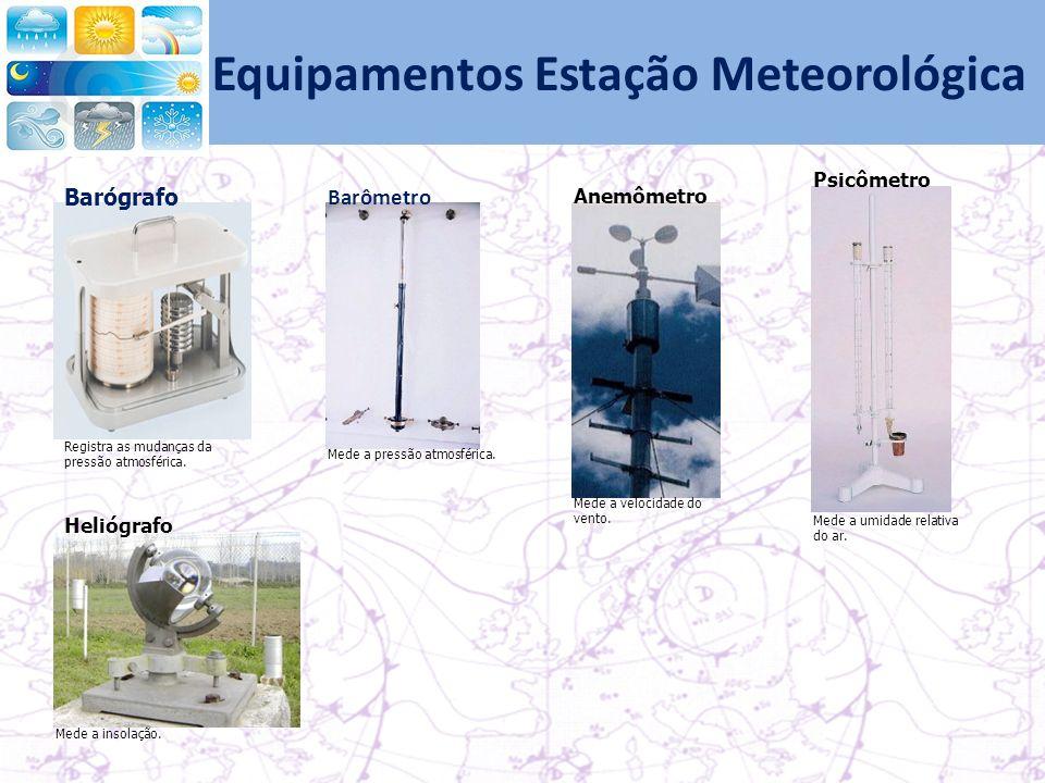 Equipamentos Estação Meteorológica