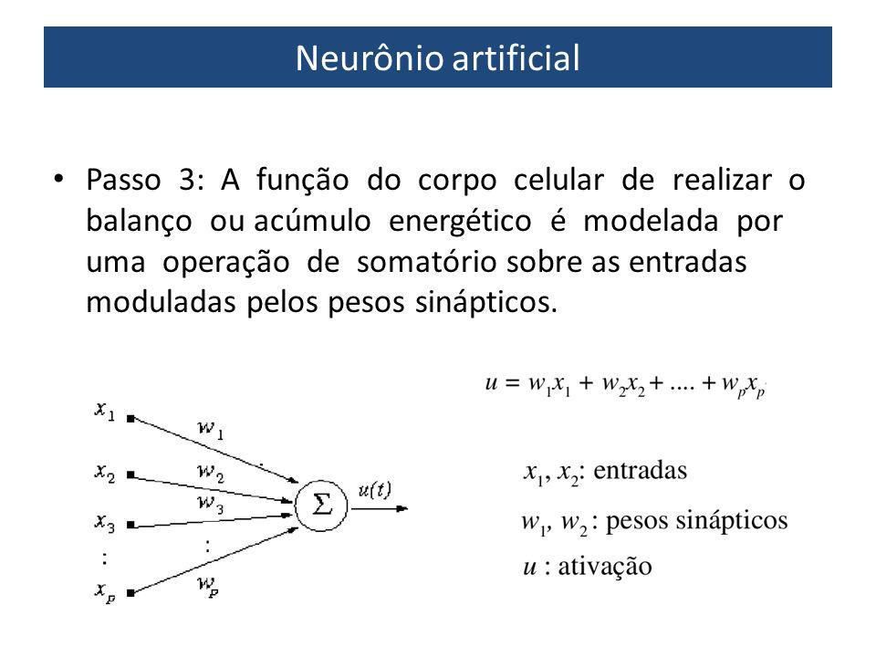 Neurônio artificial