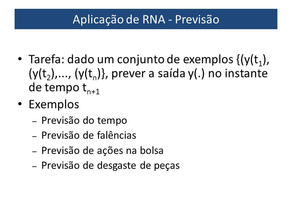 Aplicação de RNA - Previsão