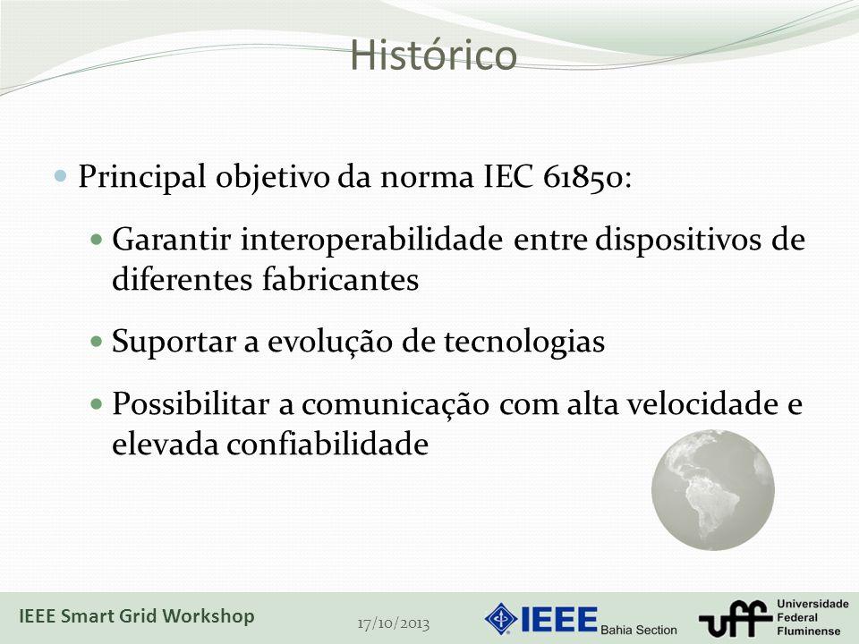 Histórico Principal objetivo da norma IEC 61850: