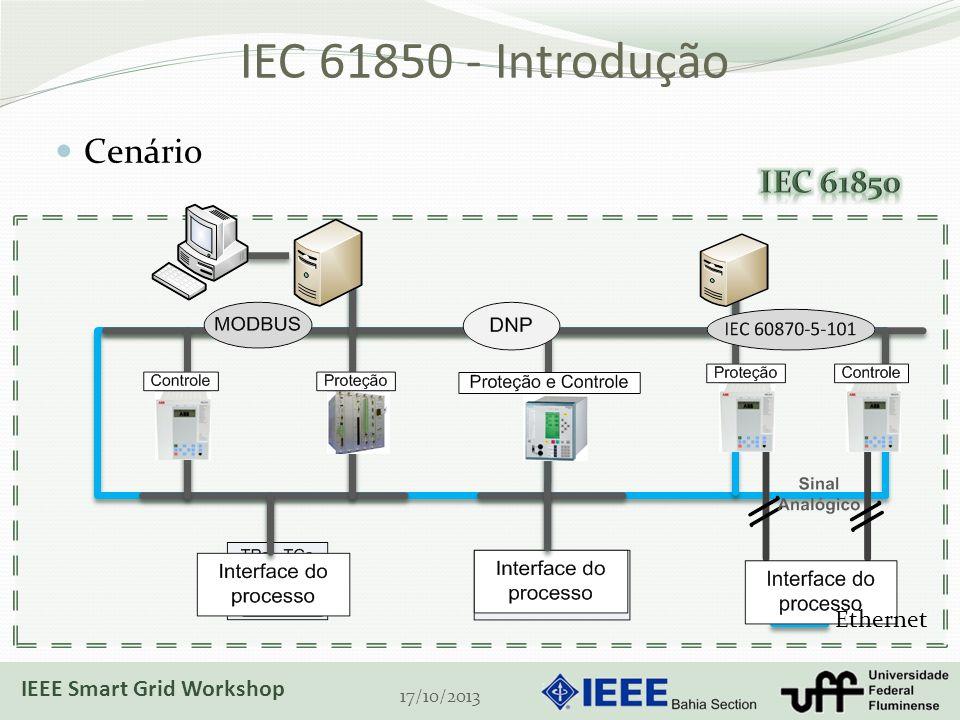 IEC 61850 - Introdução Cenário IEC 61850 Ethernet