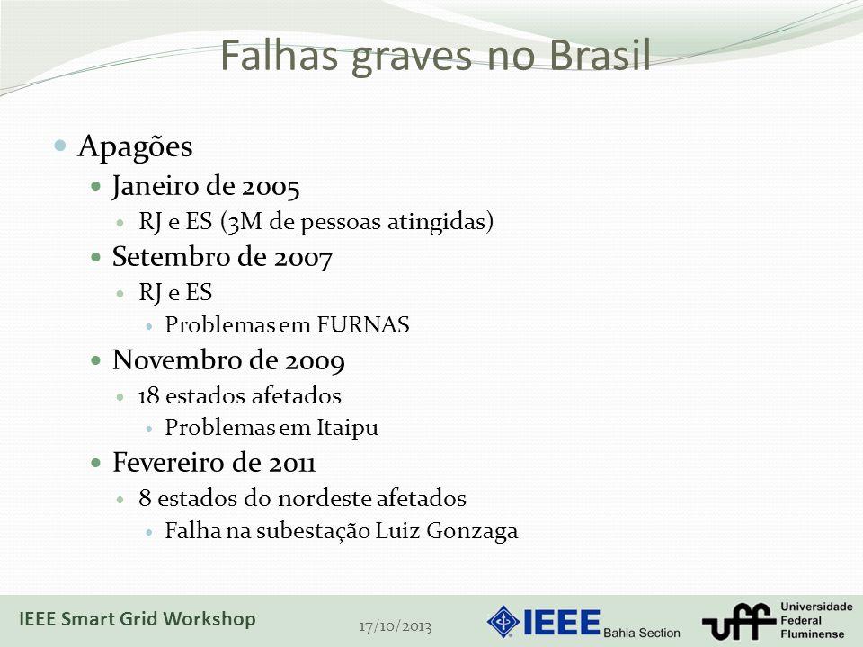 Falhas graves no Brasil