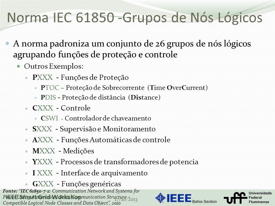 Norma IEC 61850 -Grupos de Nós Lógicos