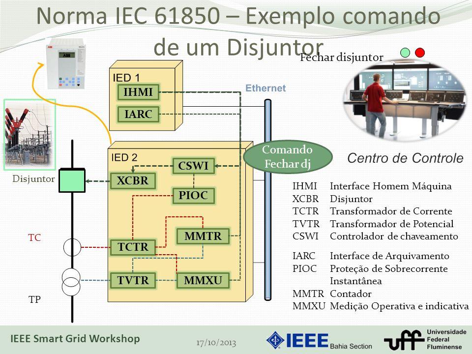Norma IEC 61850 – Exemplo comando de um Disjuntor