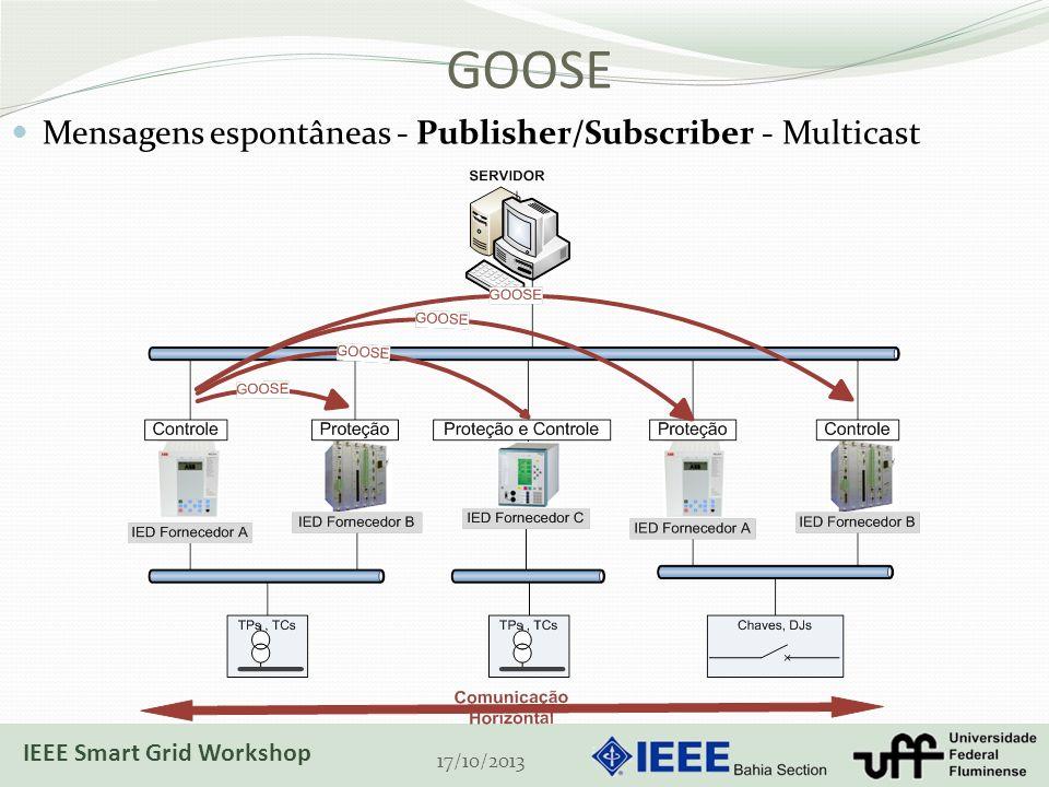 GOOSE Mensagens espontâneas - Publisher/Subscriber - Multicast