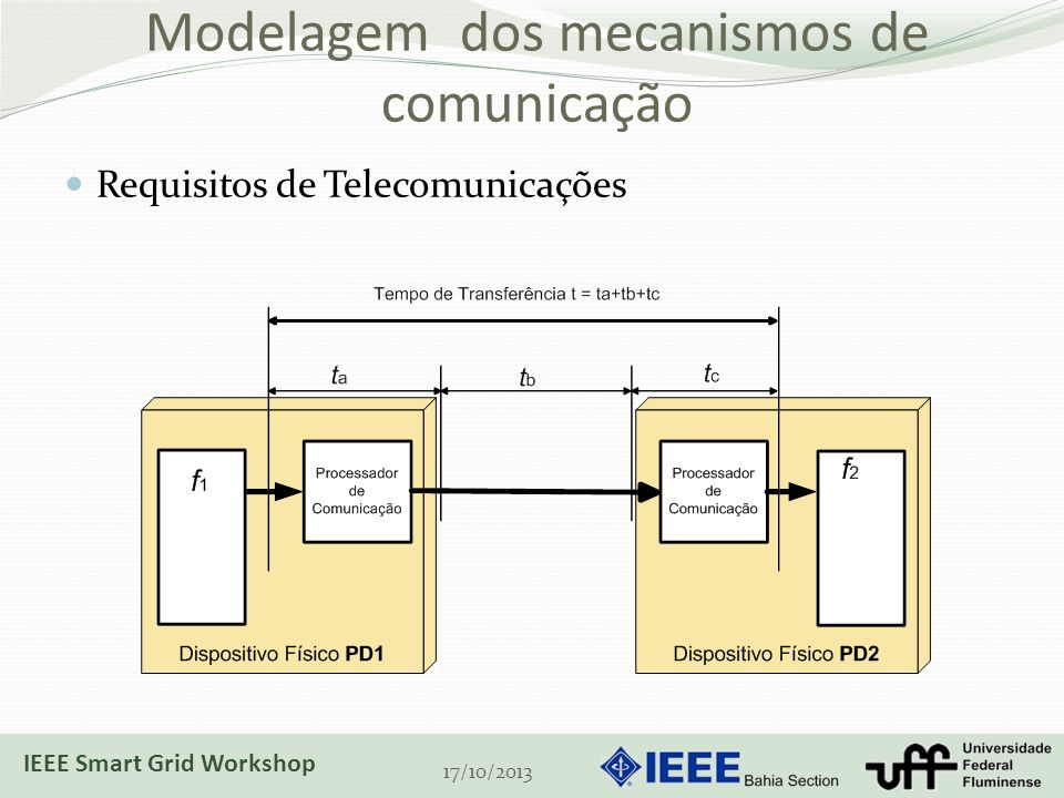 Modelagem dos mecanismos de comunicação