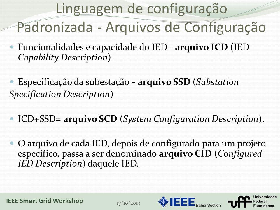 Linguagem de configuração Padronizada - Arquivos de Configuração