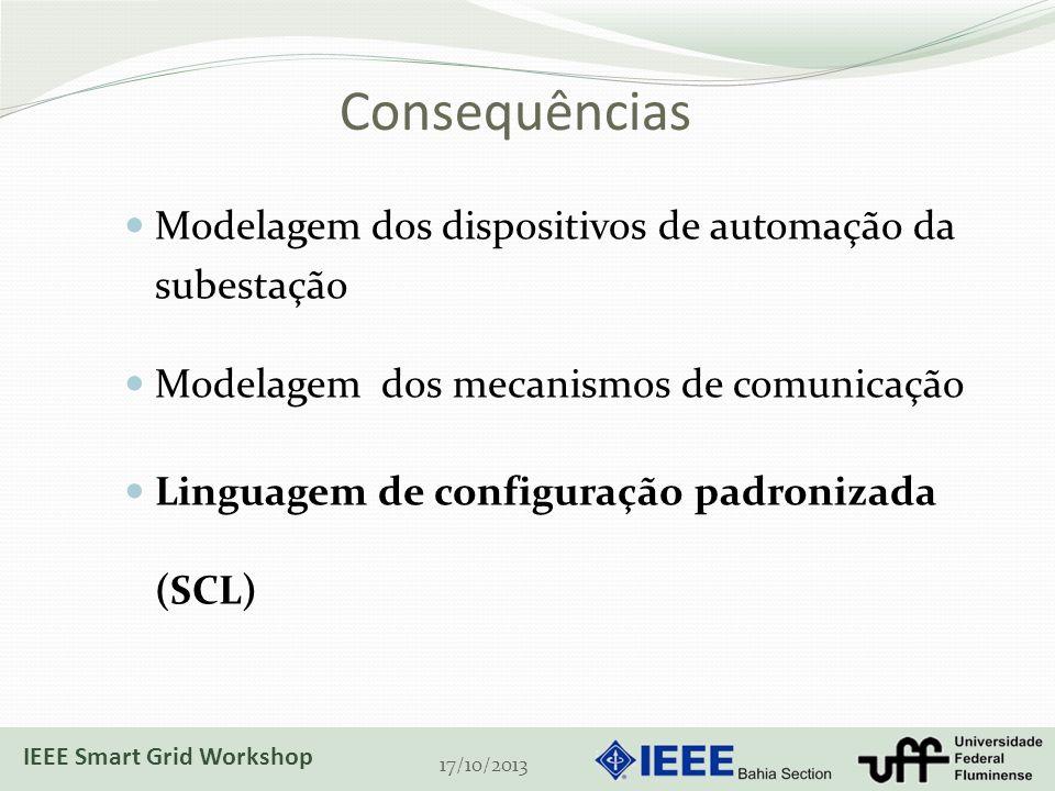Consequências Modelagem dos dispositivos de automação da subestação