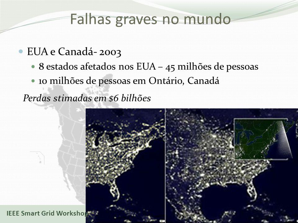 Falhas graves no mundo EUA e Canadá- 2003