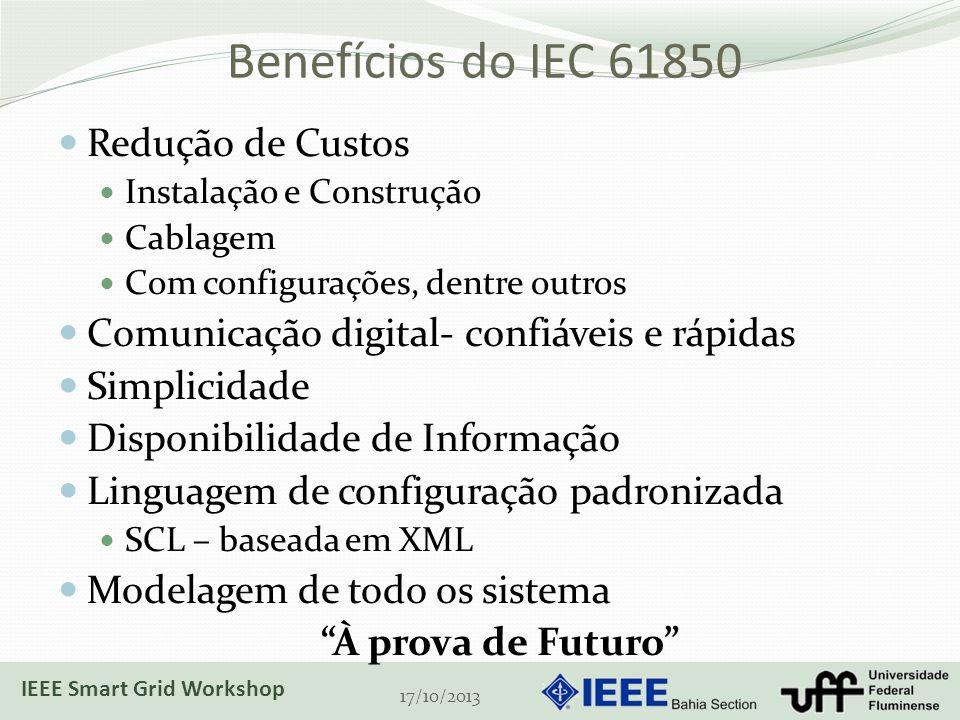 Benefícios do IEC 61850 Redução de Custos